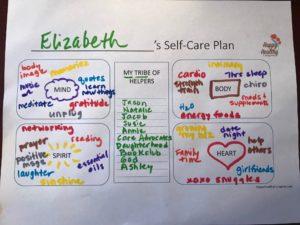 Elizabeth's Happy Healthy Caregiver Self Care Plan Template